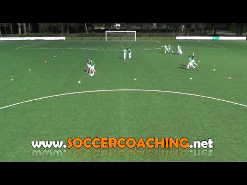 Soccer drill to improve shielding of the ball | Top soccer drills