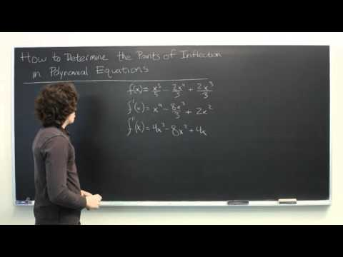 How to Determine the Point of Inflection in Polynomial Equations