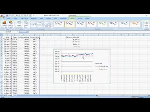 Plotting Vertical and Horizontal Lines in Excel Charts