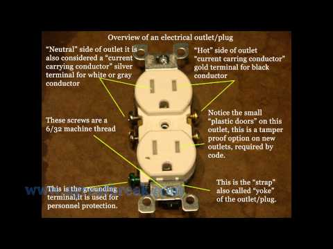 How to replace an electrical outlet by a Tacoma Electrician