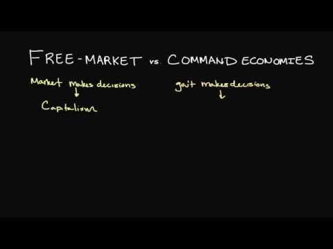 Free-Market and Command Economies Explained