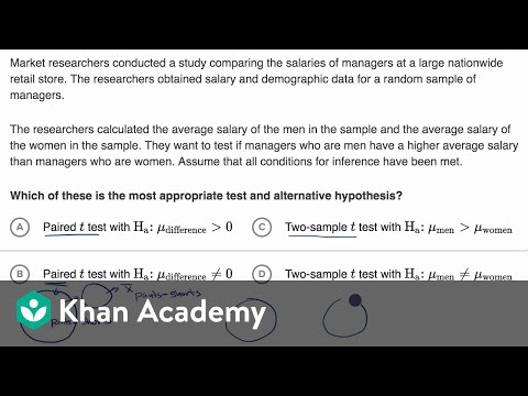 Alternative hypothesis for 2 sample t test