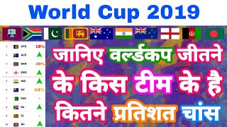 World Cup 2019 - Winning Prediction & Chances Of Top 5 Teams After IPL Forms   MY Cricket Production