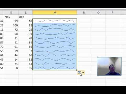 Creating Sparklines in Excel