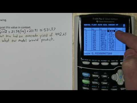 Calculating Residuals & Making Residual Plots on TI-84 Plus