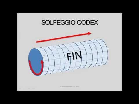 SOLFEGGIO CODEX