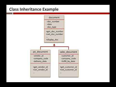 ABAP Object Inheritance 4/18/2018