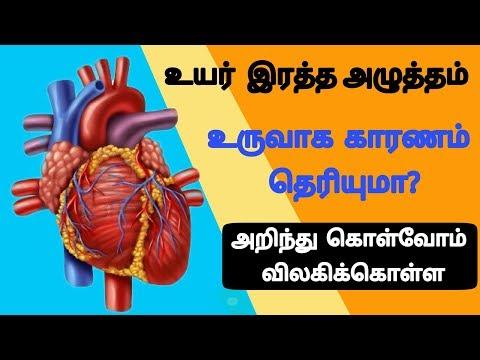 உயர் இரத்த அழுத்தம் | உயர் குருதி அமுக்கம் | Hypertension |