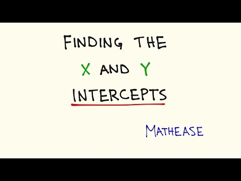 Finding x and y Intercepts in Standard Form