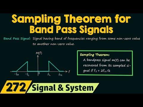 Sampling Theorem for Band Pass Signals