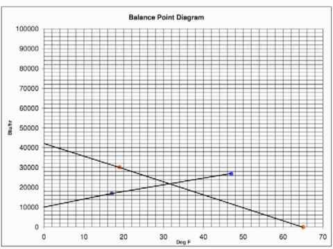 Balance Point Demo
