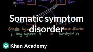 Somatic symptom disorder and other disorders | Behavior | MCAT | Khan Academy