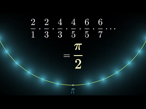 Why does this product equal π/2?  A new proof of the Wallis formula for π.