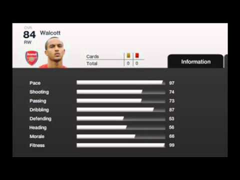 FIFA 12 - Ultimate Arsenal Team (In-Form)