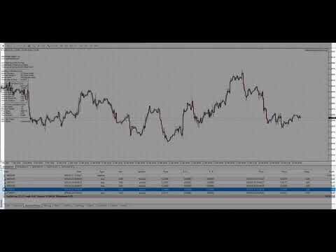 GPS Forex Robot 3/30/18 Weekly Review + daily trade settings