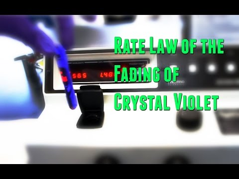 AP Chemistry Investigation #11: Rate Law of the Fading of Crystal Violet.