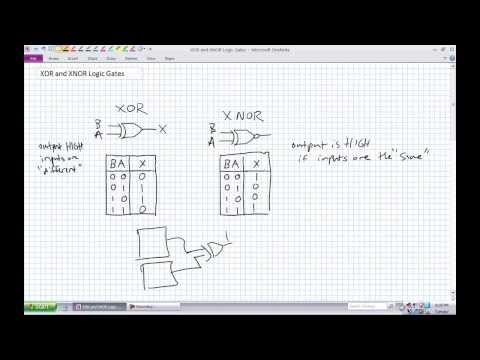 XOR and XNOR Logic Gates