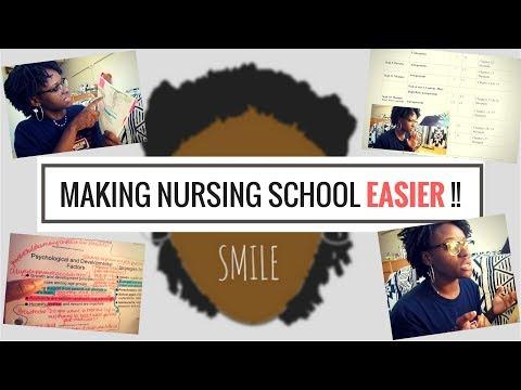 HOW I STUDY IN NURSING SCHOOL (VERY DETAILED!!)