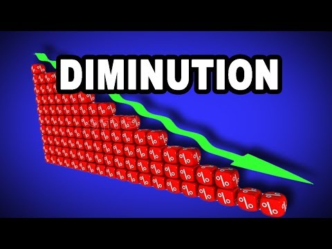 Learn English Words: DIMINUTION - Meaning, Vocabulary with Pictures and Examples
