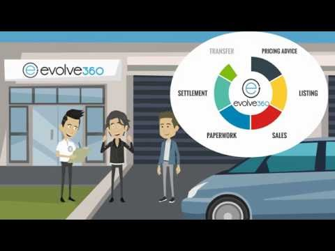 www.evolve360.direct - The New Concept of Direct Car Sales in Singapore