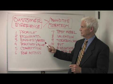 Business Plan Tips : Business Customer Value Innovation