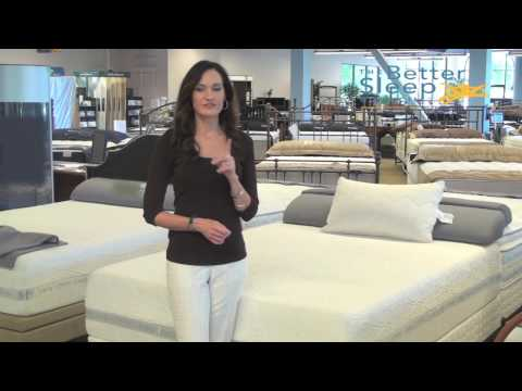 Take The Confusion Out of Mattress Buying