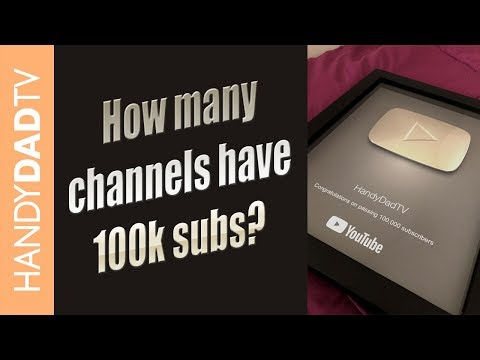 How many channels have 100k subs?