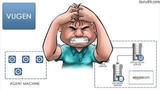 Verification Checkpoints: HP/Loadrunner Tutorial 14 - PakVim