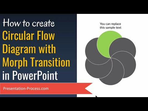 PowerPoint Morph Transition for Circular Flow Diagram