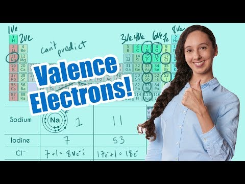 How to Find Valence Electrons! (and Total Electrons)