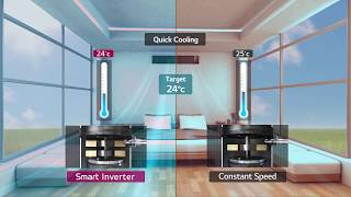 2017 LG Inverter Single Split Product Film