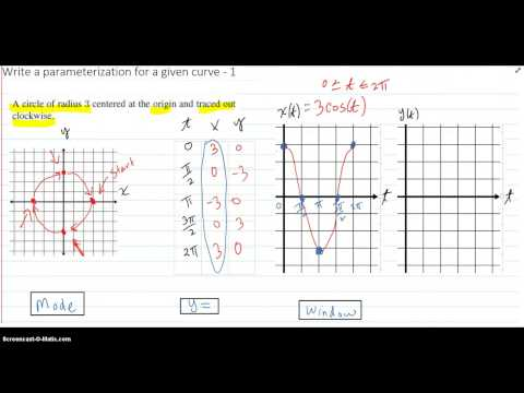 Write a parameterization for a given curve - 1