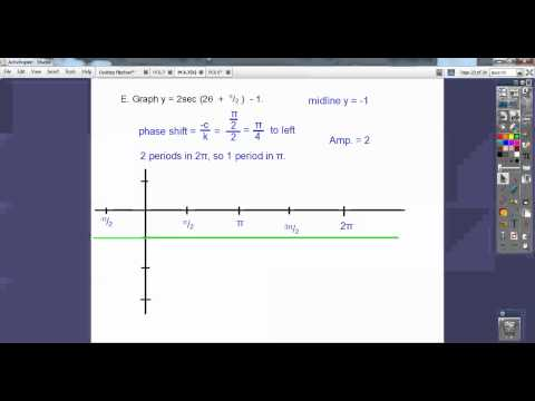 Graphing Cosecants and Secants - Section 6.7 (Part 2)