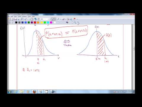 Examples, Gaussian PDF A