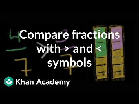 Comparing fractions with greater than and less than symbols | Fractions | Pre-Algebra | Khan Academy