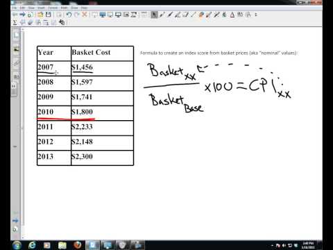 Calculating CPI Scores from Market Basket Prices
