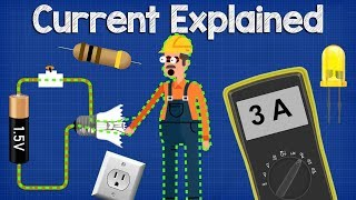 Download What is CURRENT– electric current explained, electricity basics Video