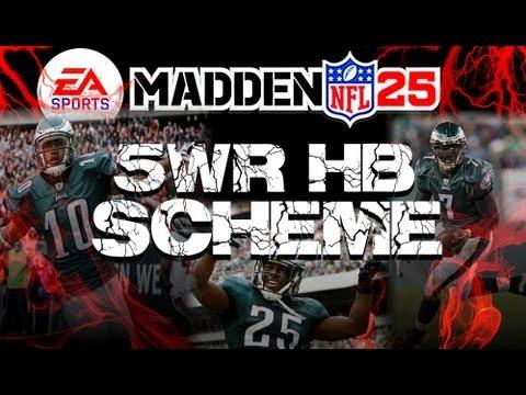 Madden 25 - 5WR HB Scheme | Up Tempo Offense | Scoring Quickly on Offense