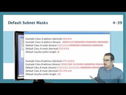 Default Subnet Masks