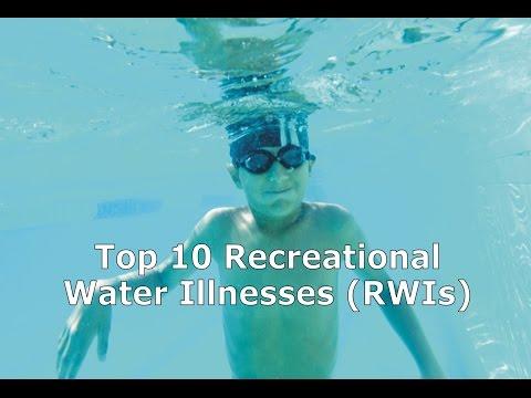 Top 10 Recreational Water Illnesses (RWIs)