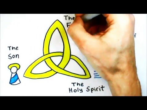 3 Minute Theology 1.8:  Who is the Holy Spirit?
