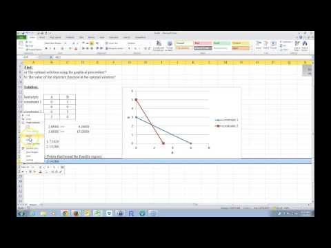 Linear Programming on Excel. A simple maximization problem