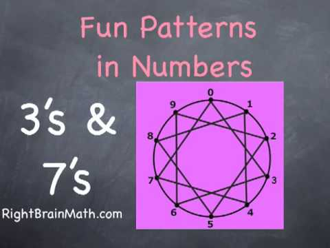 Learn Fun Math Patterns on a Number Wheel: Threes & Sevens