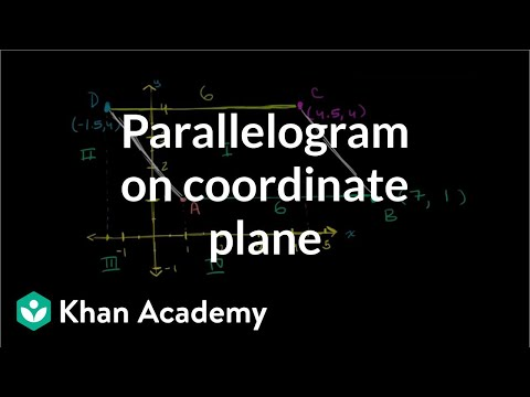 Parallelogram on the coordinate plane | Geometry | 6th grade | Khan Academy