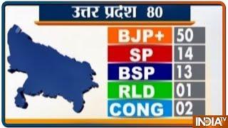 IndiaTV Exit Poll: Lok Sabha Elections 2019 में कौन कौन VIP जीत रहे हैं ?