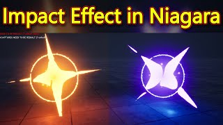 UE4 Niagara Tutorial] Attaching Ribbons to Particles to Create