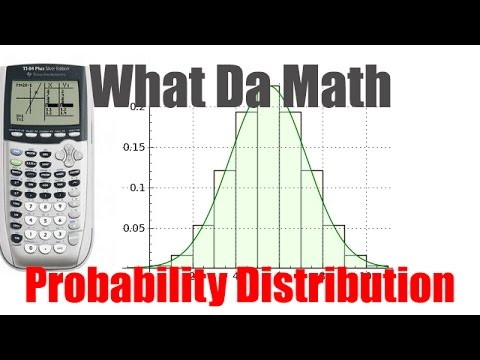 Ch. 10 - Normal Distribution and Probability using Calculator (IB Math Studies)