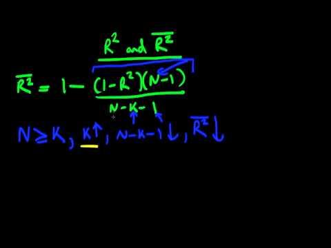 Adjusted R squared