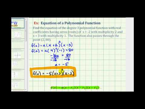 Ex 1:  Find a Polynomial Function Given the Zeros or Roots with Multiplicity and a Point