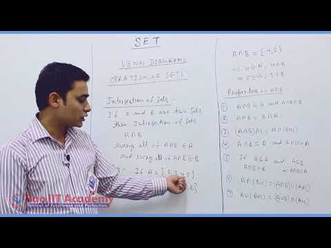 Set Relation Function Maths Part-3 std 11th HSC Board Video Lecture BY Rao IIT